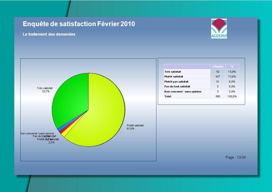 Enquête de satisfaction Février 2010 Le traitement des demandes Page : 13/24