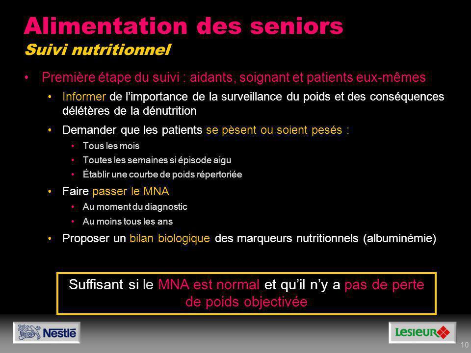 10 Alimentation des seniors Suivi nutritionnel Première étape du suivi : aidants, soignant et patients eux-mêmes Informer de limportance de la surveil