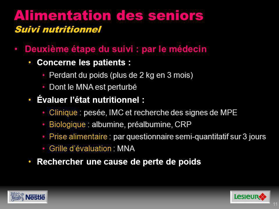 11 Alimentation des seniors Suivi nutritionnel Deuxième étape du suivi : par le médecin Concerne les patients : Perdant du poids (plus de 2 kg en 3 mo