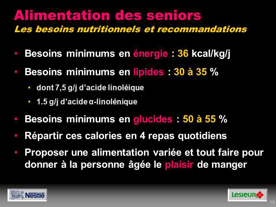 16 Besoins minimums en énergie : 36 kcal/kg/j Besoins minimums en lipides : 30 à 35 % dont 7,5 g/j dacide linoléique 1.5 g/j dacide α-linolénique Beso
