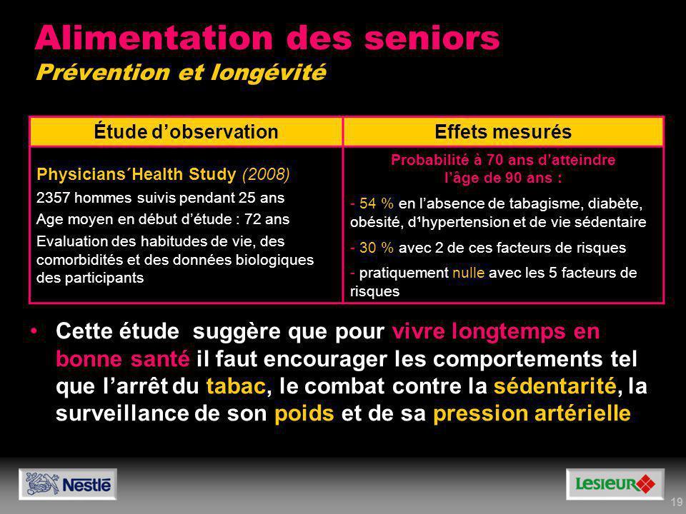 19 Alimentation des seniors Prévention et longévité Cette étude suggère que pour vivre longtemps en bonne santé il faut encourager les comportements t