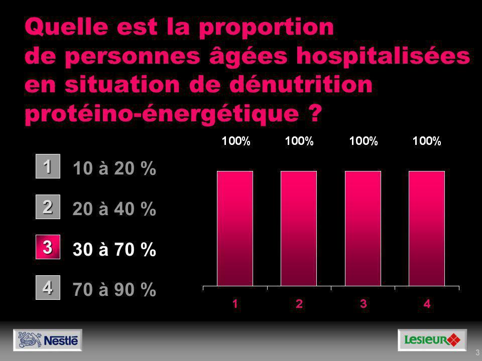 3 Quelle est la proportion de personnes âgées hospitalisées en situation de dénutrition protéino-énergétique ? 10 à 20 % 20 à 40 % 30 à 70 % 70 à 90 %