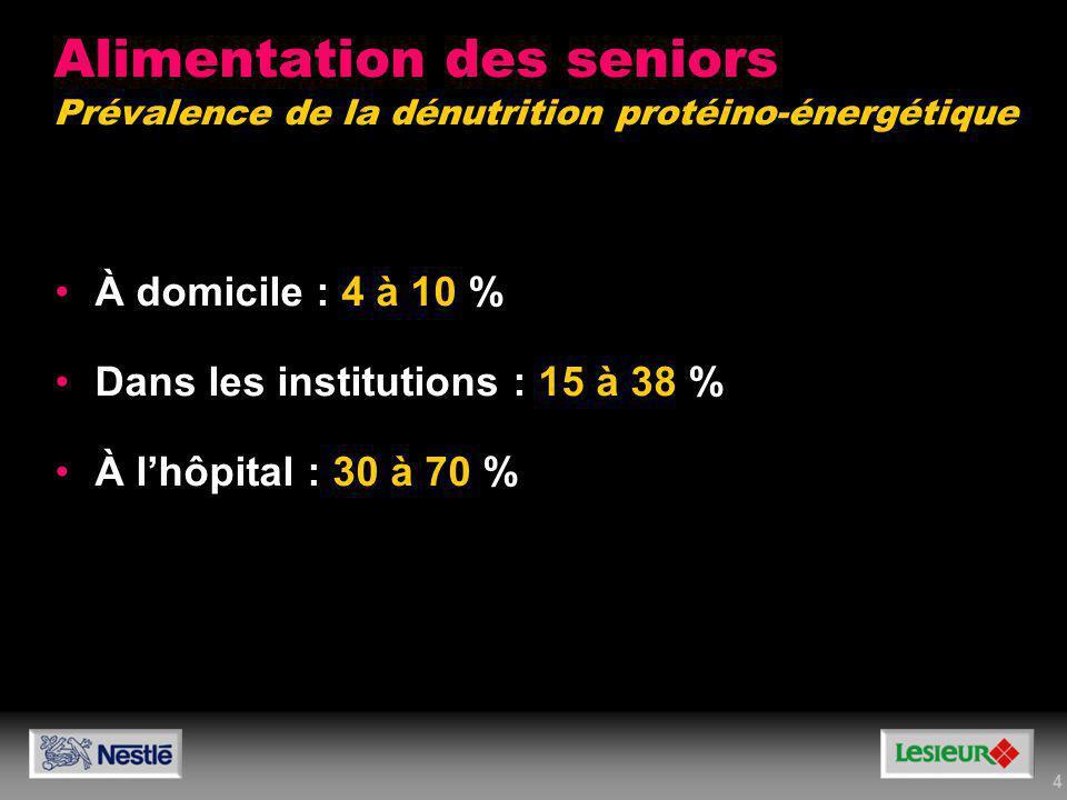 4 À domicile : 4 à 10 % Dans les institutions : 15 à 38 % À lhôpital : 30 à 70 % À domicile : 4 à 10 % Dans les institutions : 15 à 38 % À lhôpital :