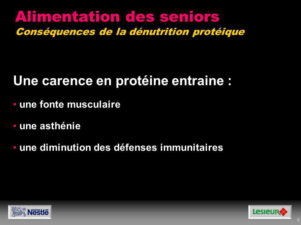 6 Alimentation des seniors Conséquences de la dénutrition protéique Une carence en protéine entraine : une fonte musculaire une asthénie une diminutio