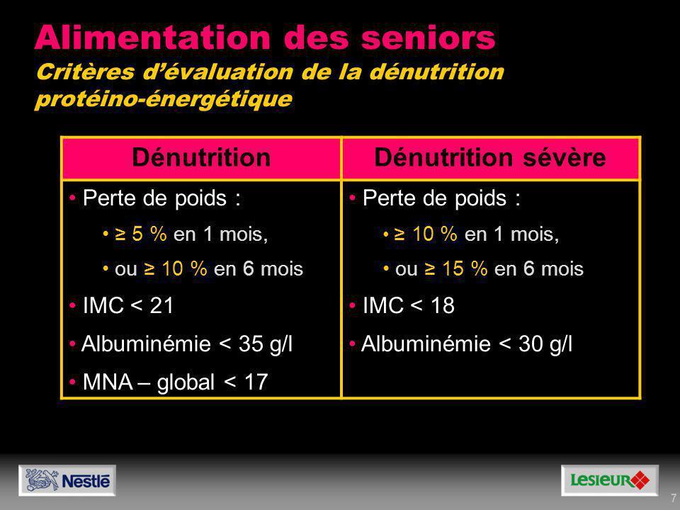 7 Alimentation des seniors Critères dévaluation de la dénutrition protéino-énergétique DénutritionDénutrition sévère Perte de poids : 5 % en 1 mois, o