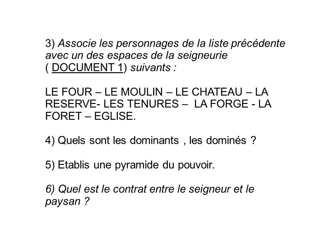 3) Associe les personnages de la liste précédente avec un des espaces de la seigneurie ( DOCUMENT 1) suivants : LE FOUR – LE MOULIN – LE CHATEAU – LA