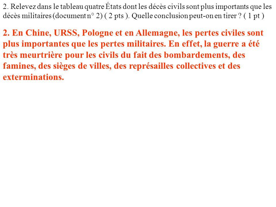 2. Relevez dans le tableau quatre États dont les décès civils sont plus importants que les décès militaires (document n° 2) ( 2 pts ). Quelle conclusi