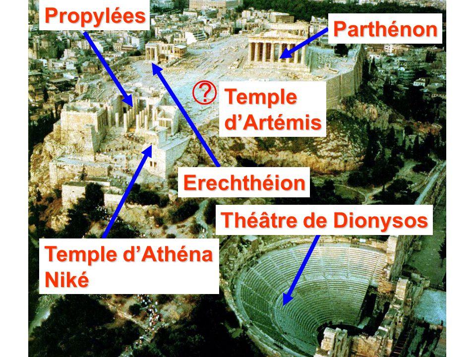 Parthénon Erechthéion Temple dAthéna NikéPropyléesTempledArtémis Théâtre de Dionysos ?