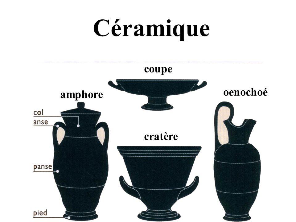 Céramique amphore oenochoé cratère coupe
