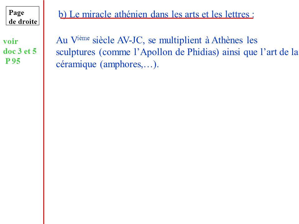 Page de droite b) Le miracle athénien dans les arts et les lettres : Au V ième siècle AV-JC, se multiplient à Athènes les sculptures (comme lApollon d