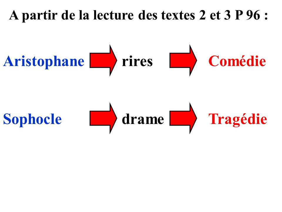 A partir de la lecture des textes 2 et 3 P 96 : AristophaneComédierires SophocleTragédiedrame