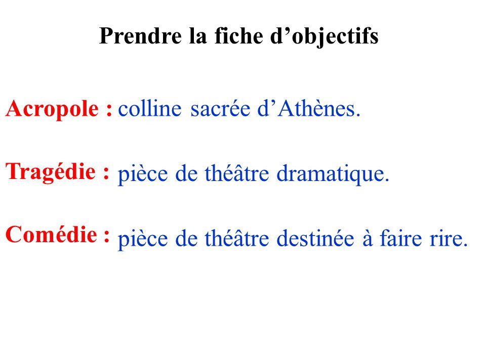 Prendre la fiche dobjectifs Acropole : Tragédie : Comédie : colline sacrée dAthènes. pièce de théâtre dramatique. pièce de théâtre destinée à faire ri