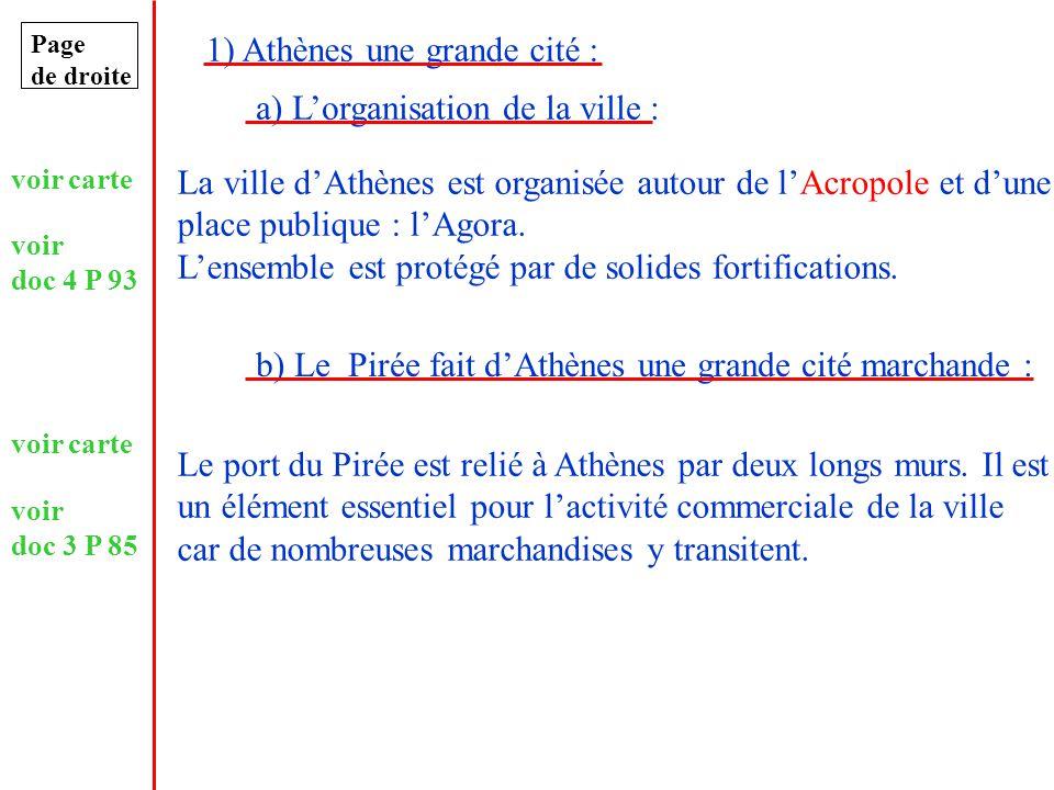 Page de droite 1) Athènes une grande cité : a) Lorganisation de la ville : La ville dAthènes est organisée autour de lAcropole et dune place publique