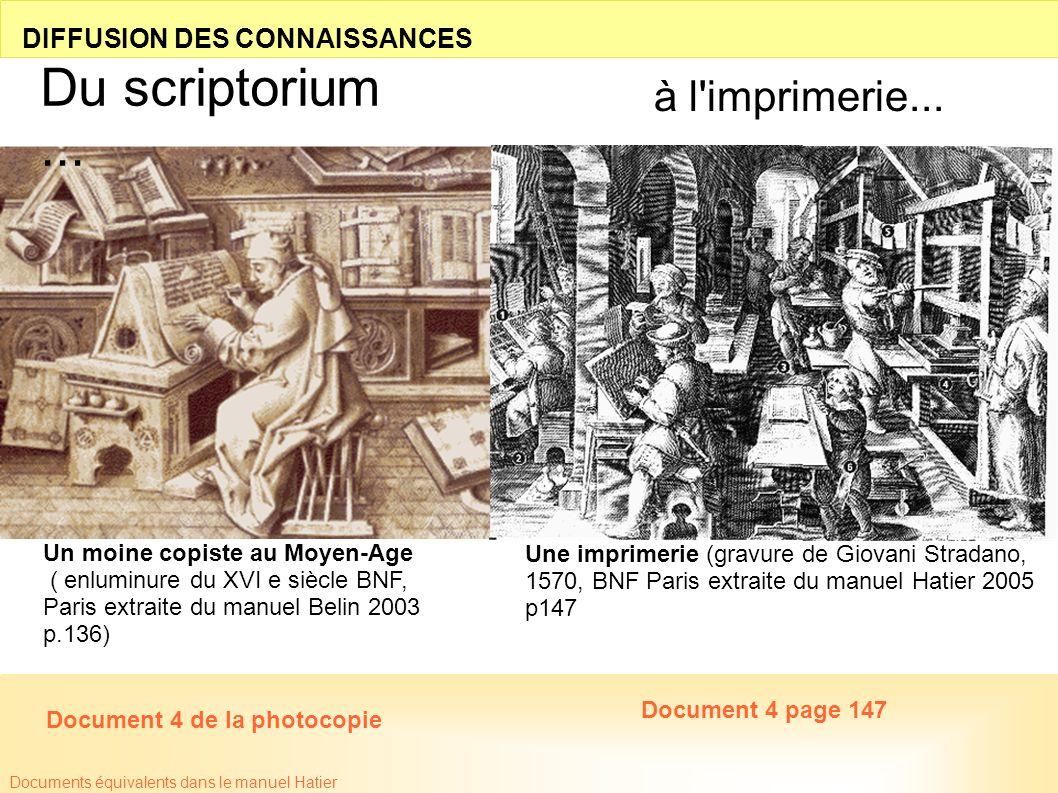 Documents équivalents dans le manuel Hatier Un moine copiste au Moyen-Age ( enluminure du XVI e siècle BNF, Paris extraite du manuel Belin 2003 p.136)