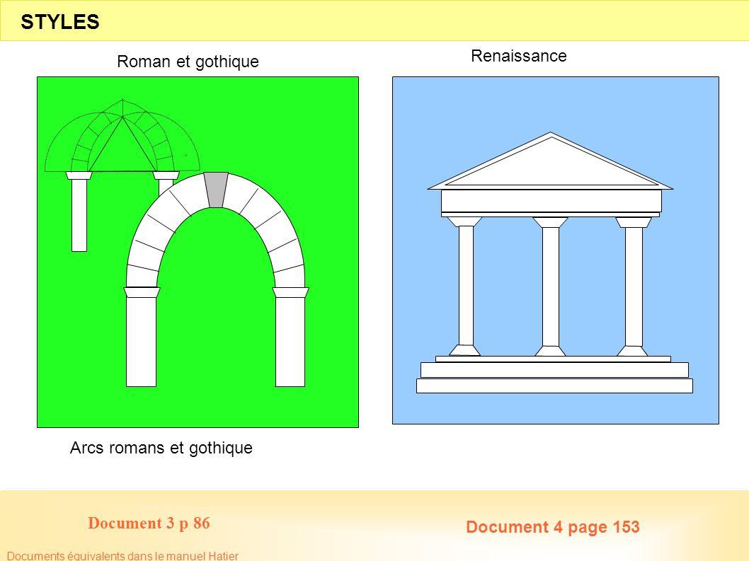 Arcs romans et gothique Documents équivalents dans le manuel Hatier Document 4 page 153 Document 3 p 86 STYLES Roman et gothique Renaissance