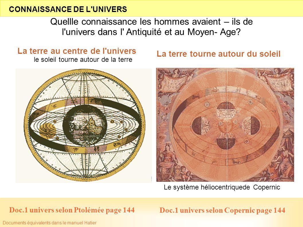 Documents équivalents dans le manuel Hatier Le système héliocentriquede Copernic La terre au centre de l'univers le soleil tourne autour de la terre Q