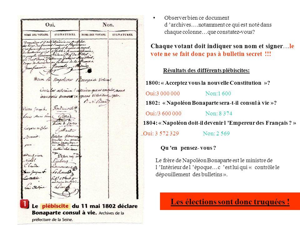 Les élections sont donc truquées ! Observer bien ce document d archives….notamment ce qui est noté dans chaque colonne…que constatez-vous? Chaque vota