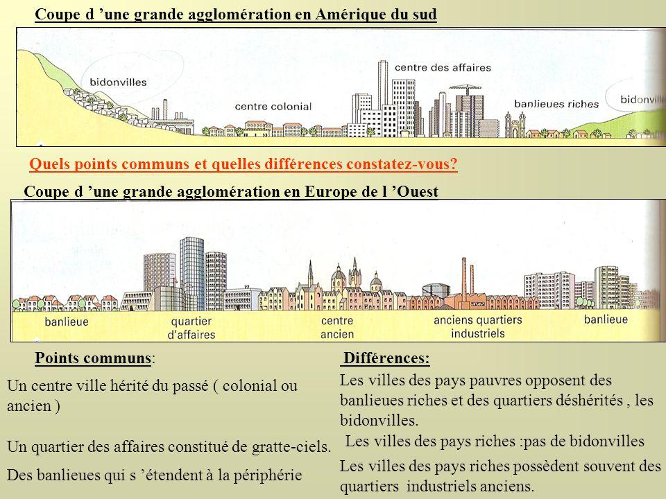 Coupe d une grande agglomération en Amérique du sud Coupe d une grande agglomération en Europe de l Ouest Quels points communs et quelles différences constatez-vous.