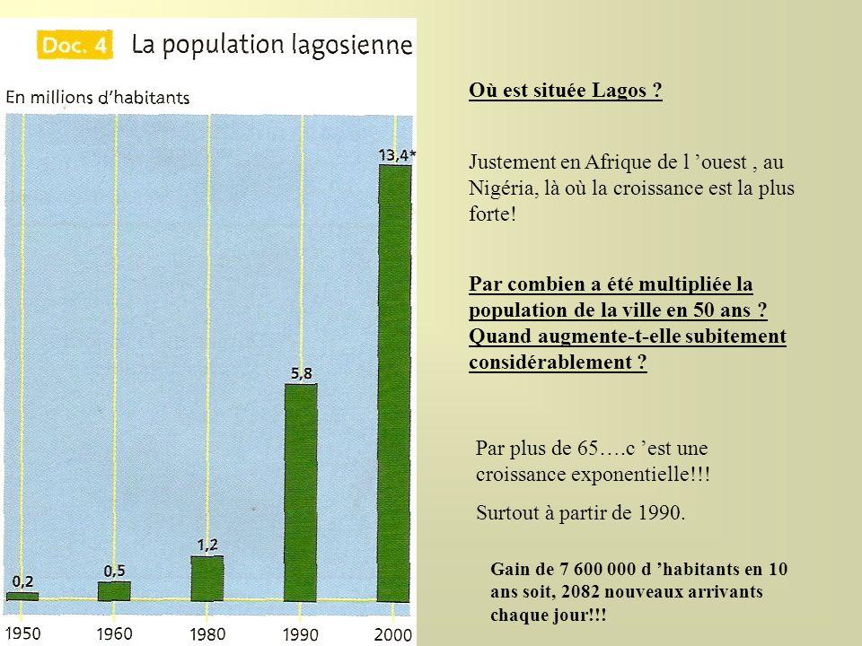 Où est située Lagos ? Justement en Afrique de l ouest, au Nigéria, là où la croissance est la plus forte! Par combien a été multipliée la population d