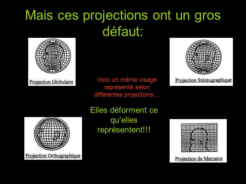 Mais ces projections ont un gros défaut: Voici un même visage représenté selon différentes projections… Elles déforment ce quelles représentent!!!