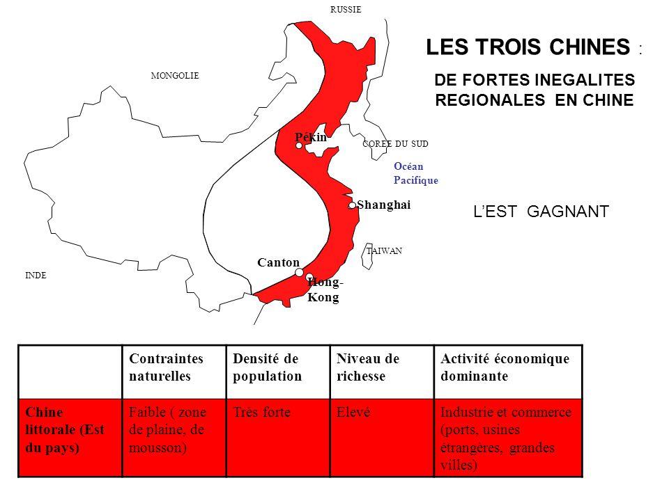Pékin TAIWAN Canton Hong- Kong Shanghai COREE DU SUD Océan Pacifique MONGOLIE RUSSIE INDE Contraintes naturelles Densité de population Niveau de riche