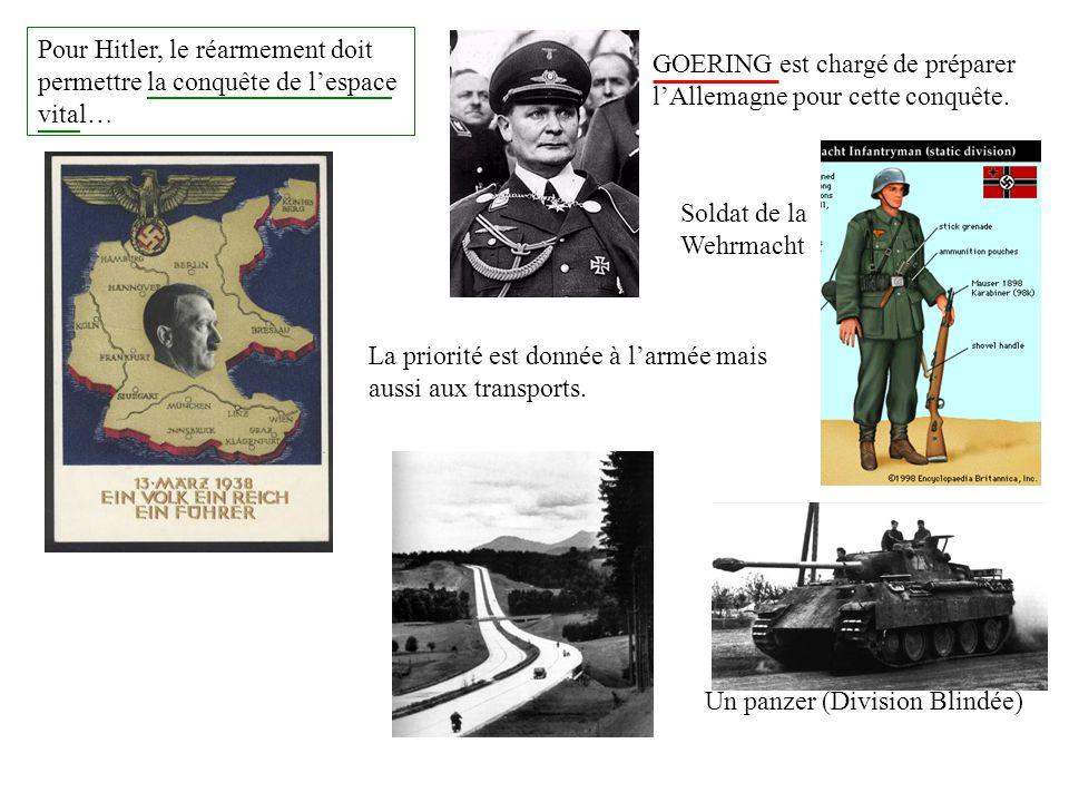 Pour Hitler, le réarmement doit permettre la conquête de lespace vital… GOERING est chargé de préparer lAllemagne pour cette conquête. La priorité est