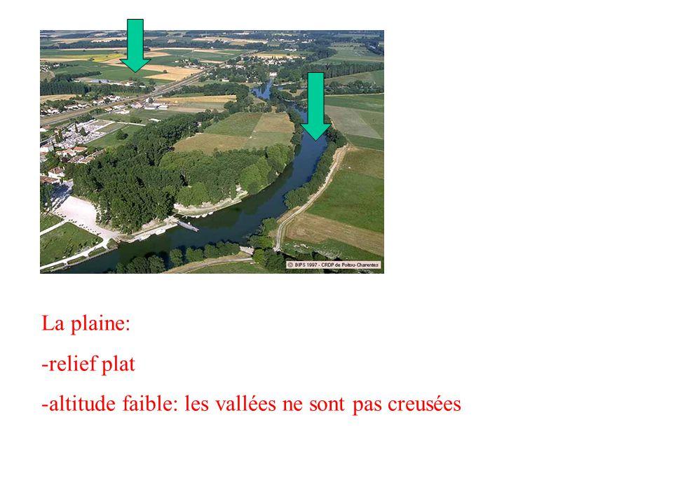La plaine: -r-relief plat -a-altitude faible: les vallées ne sont pas creusées