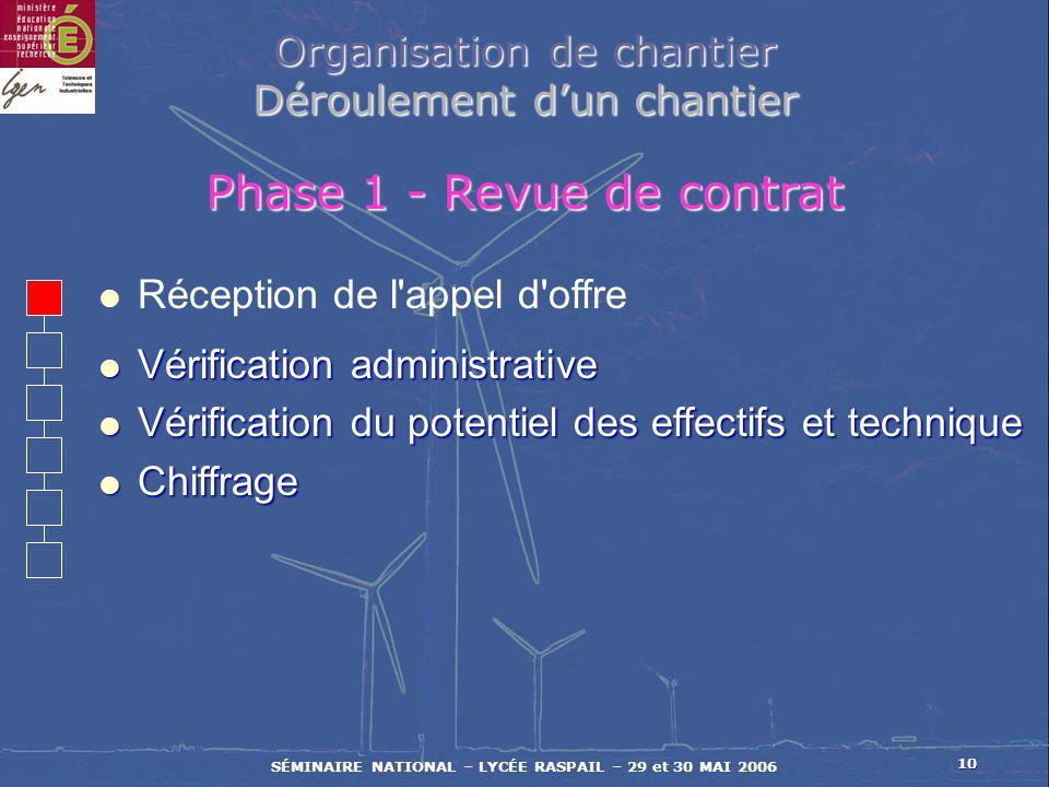 10 SÉMINAIRE NATIONAL – LYCÉE RASPAIL – 29 et 30 MAI 2006 Organisation de chantier Déroulement dun chantier Réception de l'appel d'offre Phase 1 - Rev