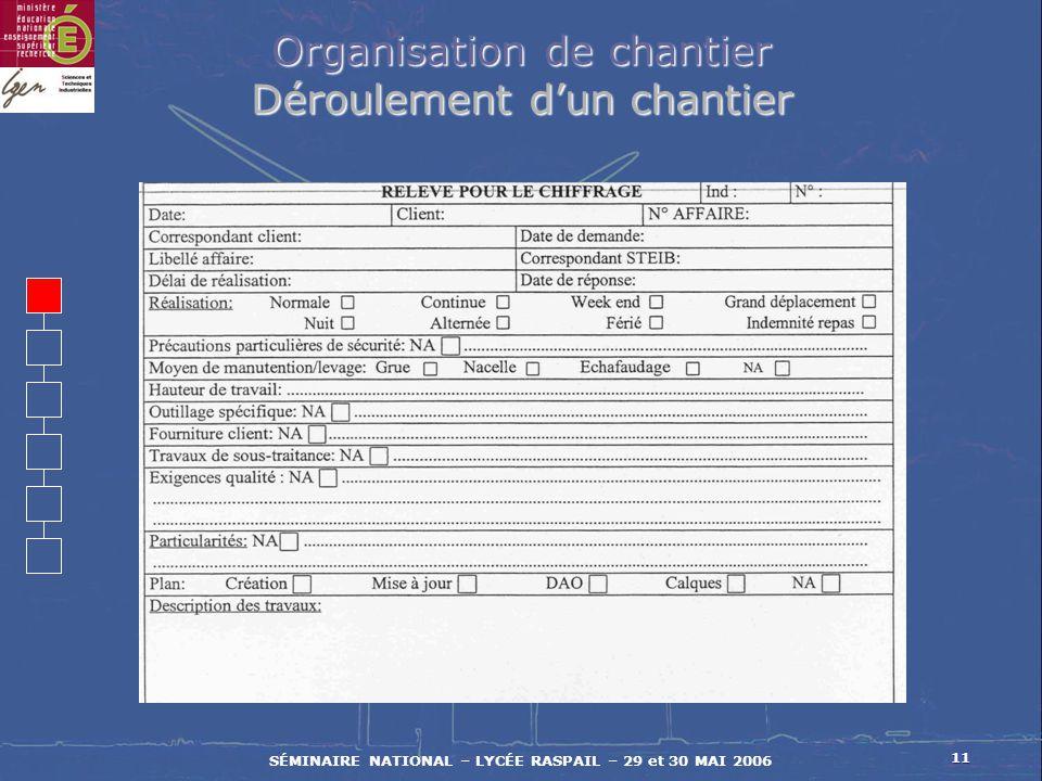 11 SÉMINAIRE NATIONAL – LYCÉE RASPAIL – 29 et 30 MAI 2006 Organisation de chantier Déroulement dun chantier
