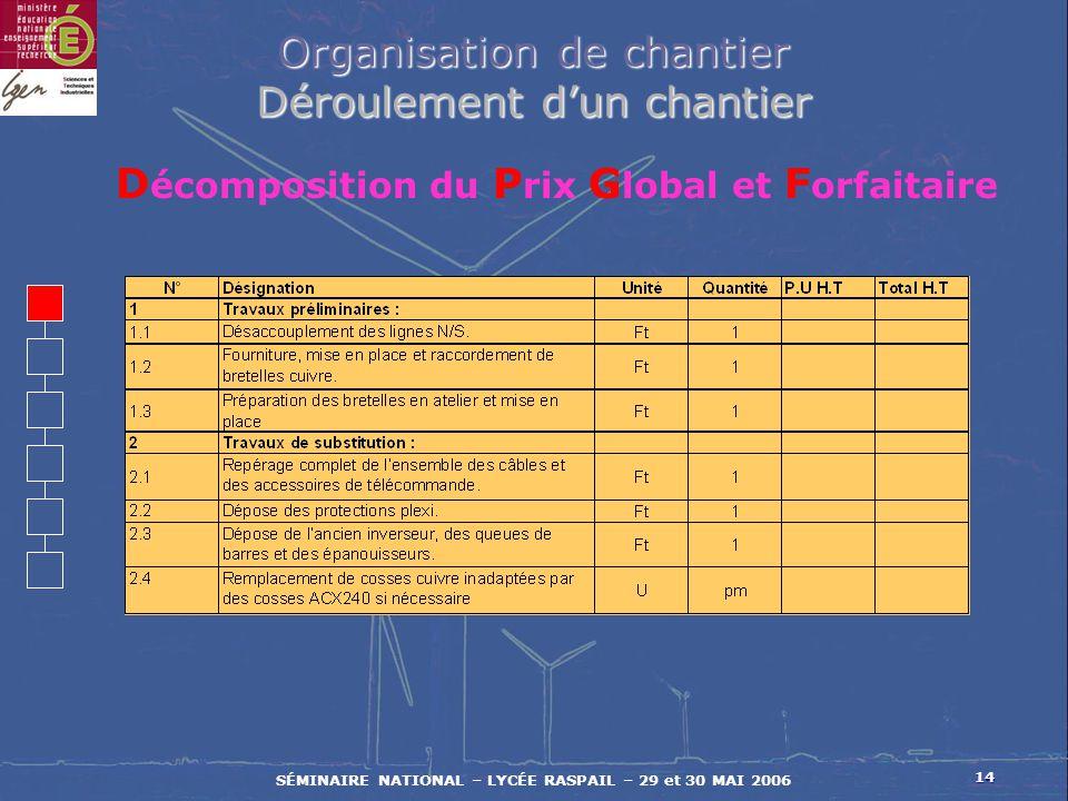 14 SÉMINAIRE NATIONAL – LYCÉE RASPAIL – 29 et 30 MAI 2006 Organisation de chantier Déroulement dun chantier DECOMPOSITION DU PRIX GLOBAL ET FORFAITAIR