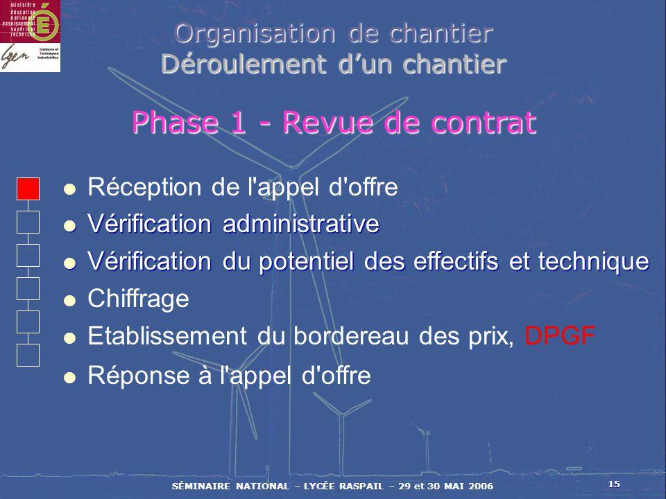 15 SÉMINAIRE NATIONAL – LYCÉE RASPAIL – 29 et 30 MAI 2006 Organisation de chantier Déroulement dun chantier Réception de l'appel d'offre Vérification