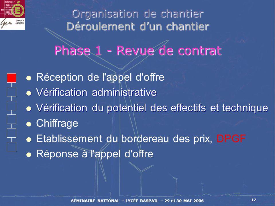 17 SÉMINAIRE NATIONAL – LYCÉE RASPAIL – 29 et 30 MAI 2006 Organisation de chantier Déroulement dun chantier Réception de l'appel d'offre Vérification