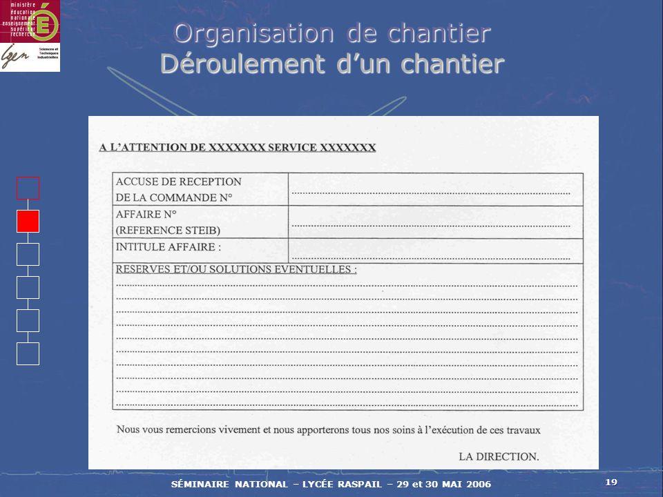 19 SÉMINAIRE NATIONAL – LYCÉE RASPAIL – 29 et 30 MAI 2006 Organisation de chantier Déroulement dun chantier