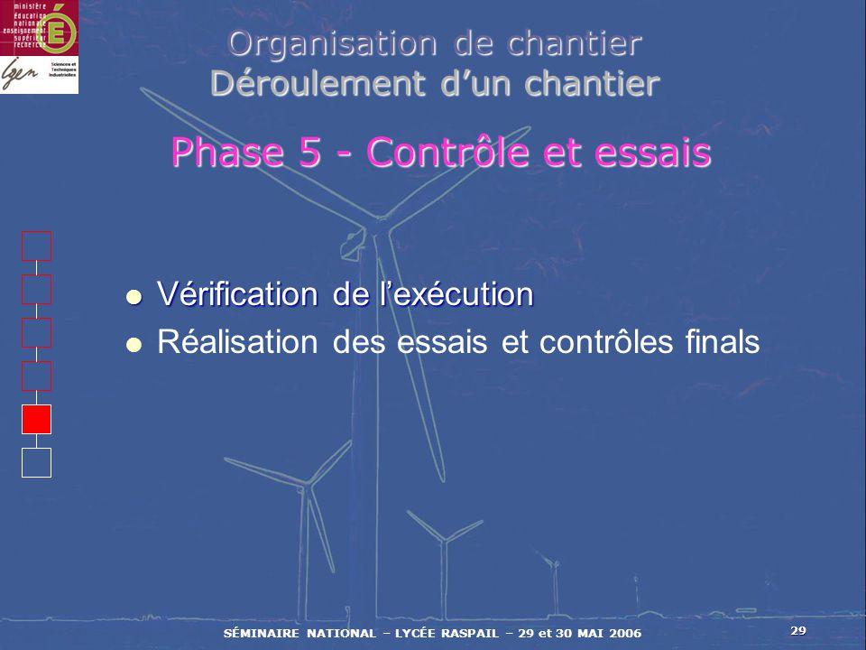 29 SÉMINAIRE NATIONAL – LYCÉE RASPAIL – 29 et 30 MAI 2006 Organisation de chantier Déroulement dun chantier Vérification de lexécution Vérification de