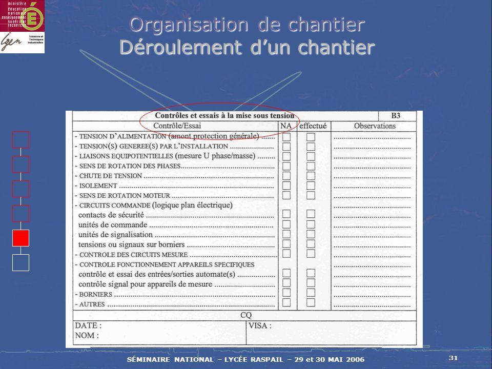 31 SÉMINAIRE NATIONAL – LYCÉE RASPAIL – 29 et 30 MAI 2006 Organisation de chantier Déroulement dun chantier Délai dintervention à compter de la notifi