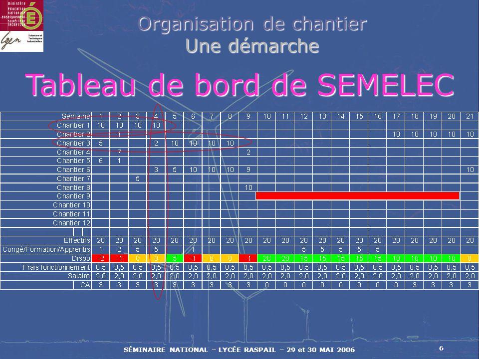 6 SÉMINAIRE NATIONAL – LYCÉE RASPAIL – 29 et 30 MAI 2006 Organisation de chantier Une démarche Tableau de bord de SEMELEC