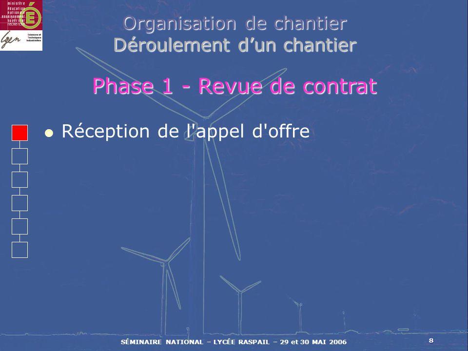 8 SÉMINAIRE NATIONAL – LYCÉE RASPAIL – 29 et 30 MAI 2006 Organisation de chantier Déroulement dun chantier Réception de l'appel d'offre Phase 1 - Revu