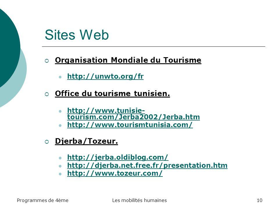 Programmes de 4èmeLes mobilités humaines10 Sites Web Organisation Mondiale du Tourisme http://unwto.org/fr Office du tourisme tunisien. http://www.tun