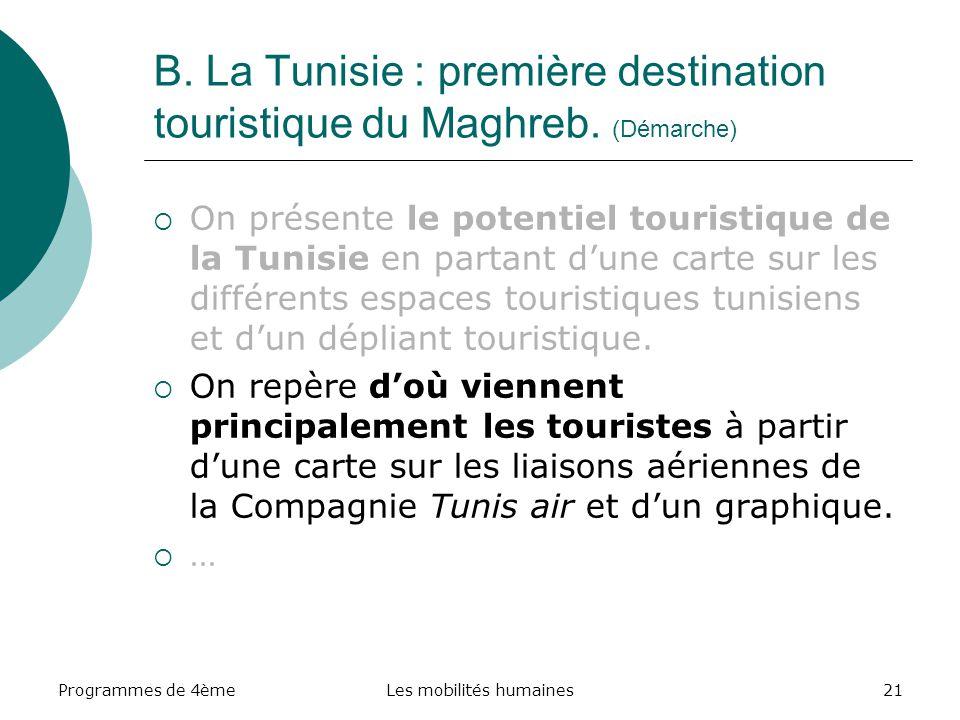 Programmes de 4èmeLes mobilités humaines21 B. La Tunisie : première destination touristique du Maghreb. (Démarche) On présente le potentiel touristiqu