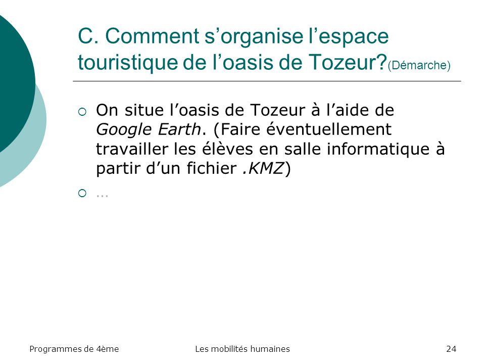 Programmes de 4èmeLes mobilités humaines24 C. Comment sorganise lespace touristique de loasis de Tozeur? (Démarche) On situe loasis de Tozeur à laide