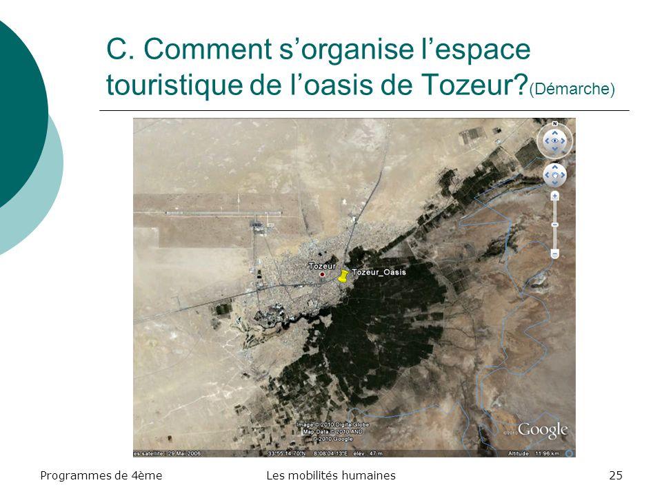 Programmes de 4èmeLes mobilités humaines25 C. Comment sorganise lespace touristique de loasis de Tozeur? (Démarche)