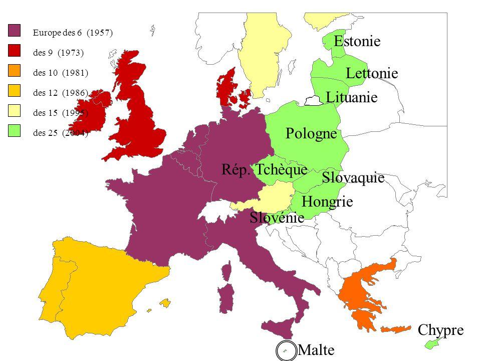 Europe des 6 (1957) des 9 (1973) des 10 (1981) des 12 (1986) des 15 (1995) Suède Finlande Autriche