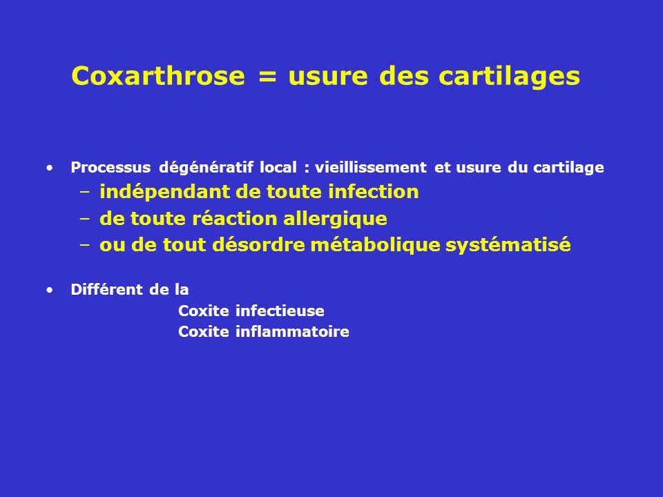 Coxarthrose = usure des cartilages Processus dégénératif local : vieillissement et usure du cartilage –indépendant de toute infection –de toute réaction allergique –ou de tout désordre métabolique systématisé Différent de la Coxite infectieuse Coxite inflammatoire
