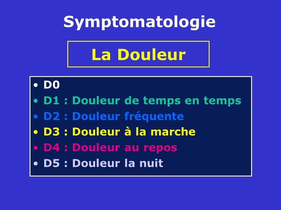 La Douleur D0 D1 : Douleur de temps en temps D2 : Douleur fréquente D3 : Douleur à la marche D4 : Douleur au repos D5 : Douleur la nuit Symptomatologie