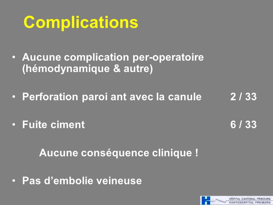 Complications Aucune complication per-operatoire (hémodynamique & autre) Perforation paroi ant avec la canule 2 / 33 Fuite ciment 6 / 33 Aucune conséquence clinique .