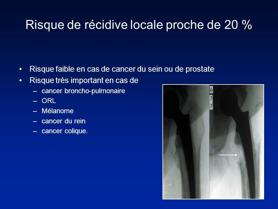 Risque faible en cas de cancer du sein ou de prostate Risque très important en cas de –cancer broncho-pulmonaire –ORL –Mélanome –cancer du rein –cancer colique.