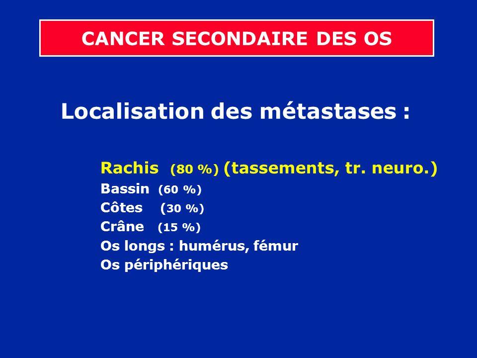 CANCER SECONDAIRE DES OS Localisation des métastases : Rachis (80 %) (tassements, tr. neuro.) Bassin (60 %) Côtes ( 30 %) Crâne (15 %) Os longs : humé