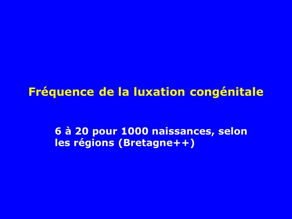 Fréquence de la luxation congénitale 6 à 20 pour 1000 naissances, selon les régions (Bretagne++)