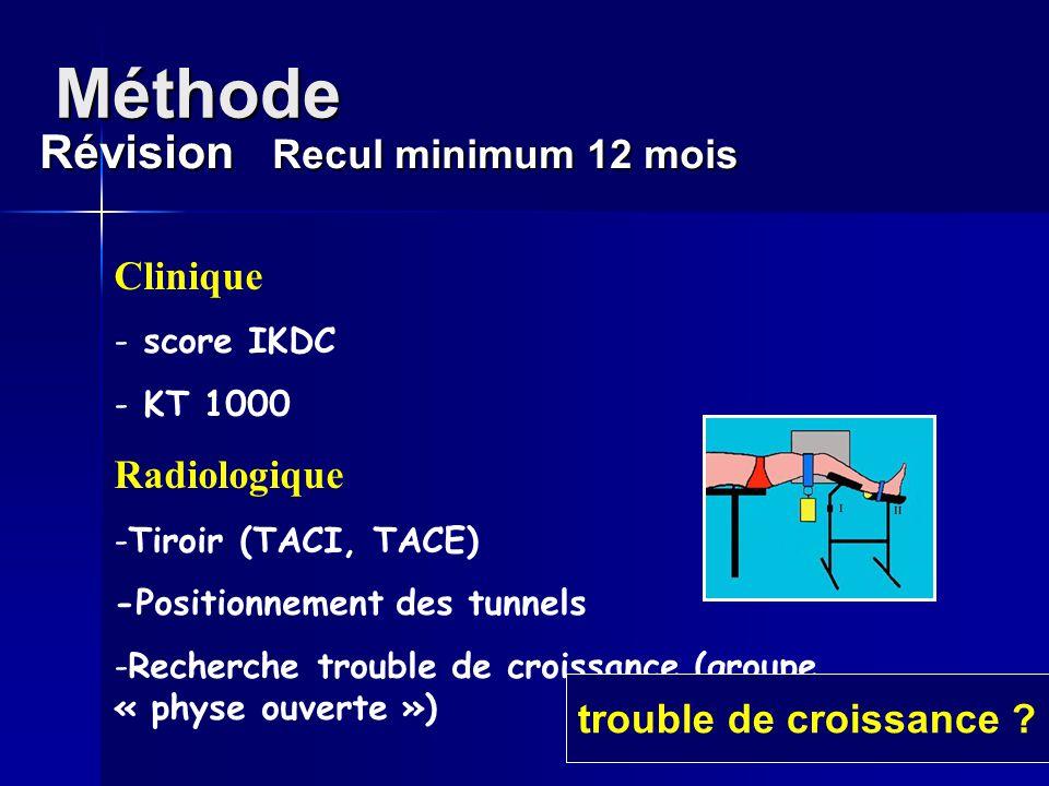 Méthode Révision Recul minimum 12 mois Clinique - score IKDC - KT 1000 Radiologique -Tiroir (TACI, TACE) -Positionnement des tunnels -Recherche troubl