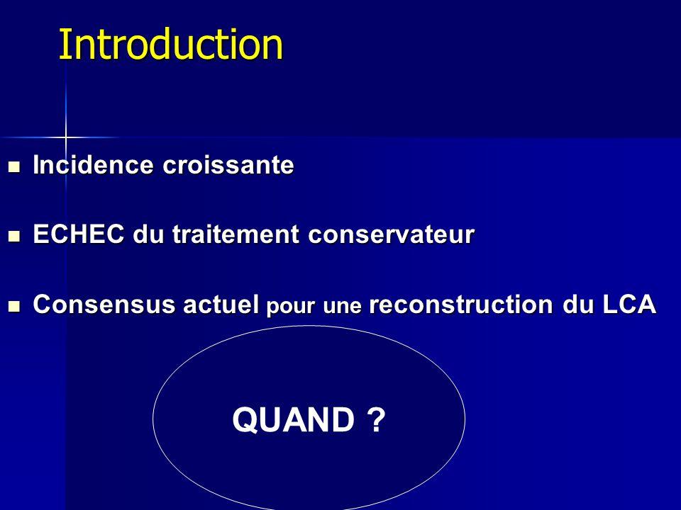 Introduction Incidence croissante Incidence croissante ECHEC du traitement conservateur ECHEC du traitement conservateur Consensus actuel pour une rec